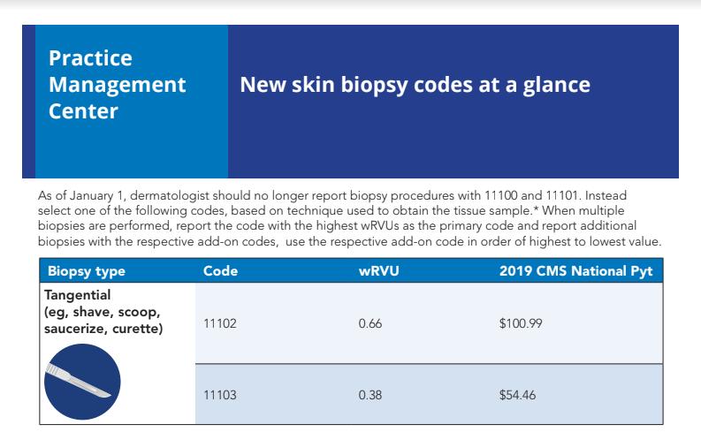biopsy codes